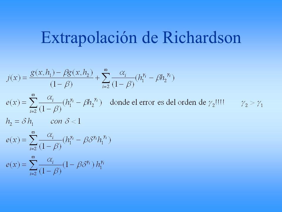 Extrapolación de Richardson