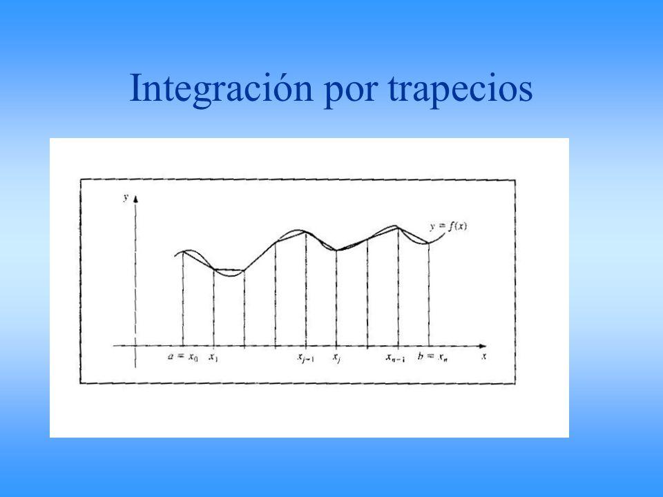 Integración por trapecios