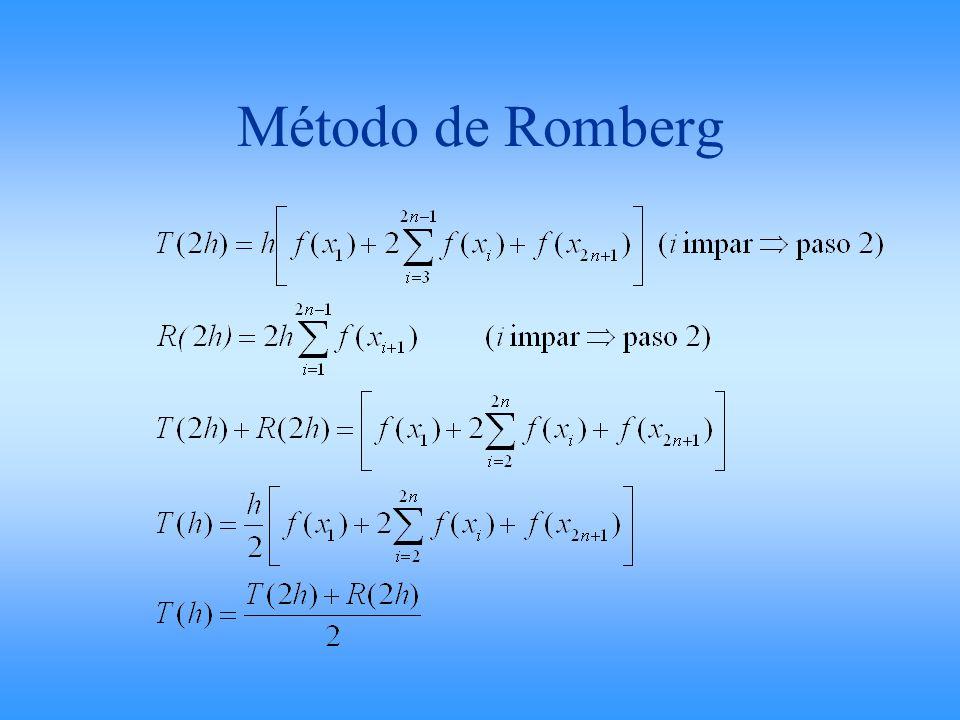 Método de Romberg