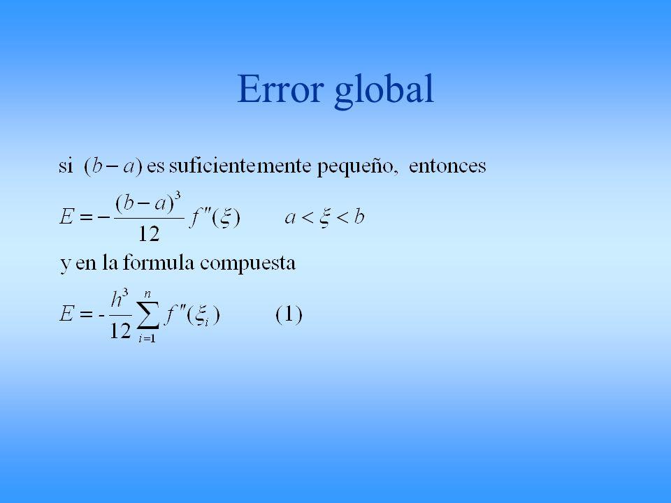 Error global