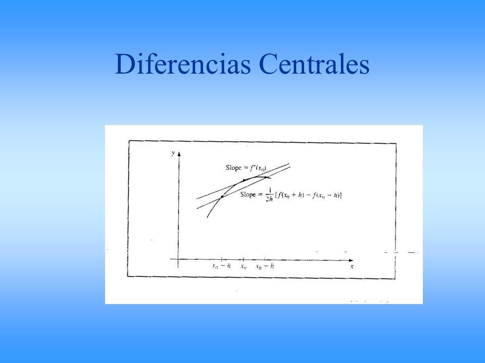 Diferencias Centrales