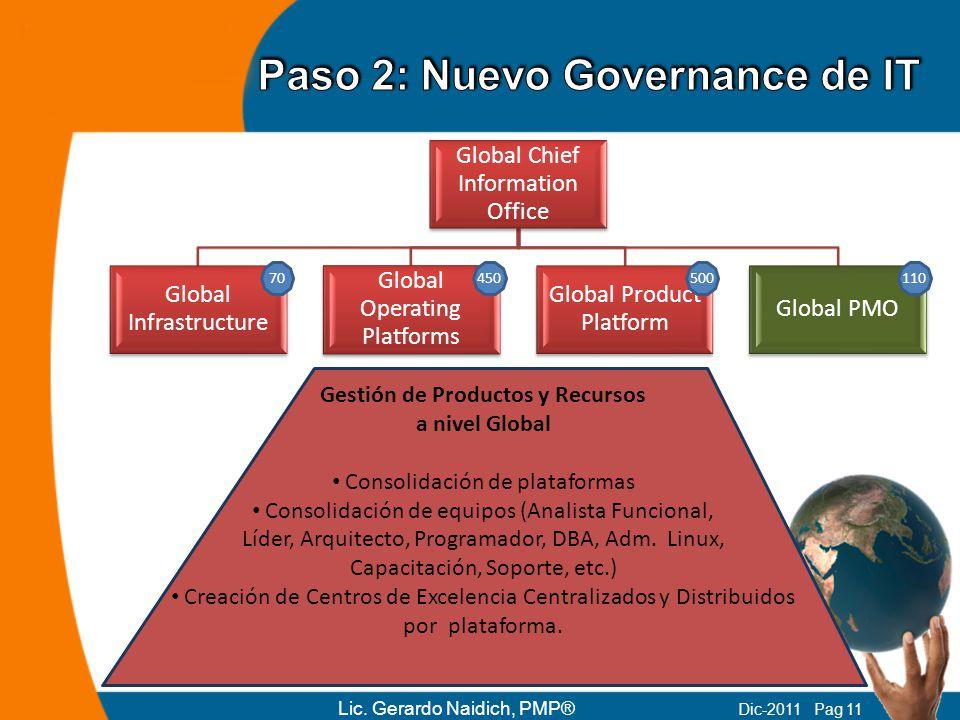 Paso 2: Nuevo Governance de IT