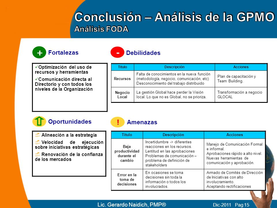 Conclusión – Análisis de la GPMO Análisis FODA