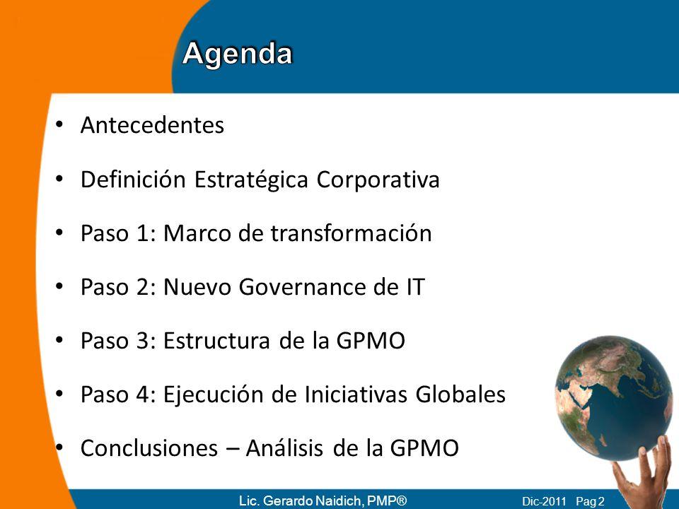 Agenda Antecedentes Definición Estratégica Corporativa