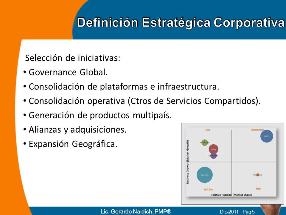 Definición Estratégica Corporativa