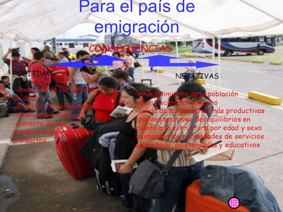 Para el país de emigración