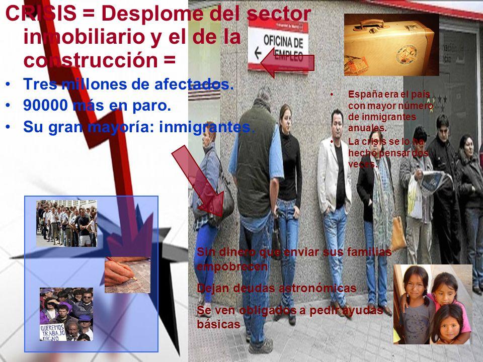 CRISIS = Desplome del sector inmobiliario y el de la construcción =