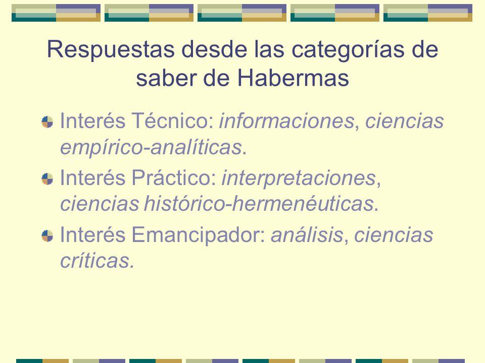 Respuestas desde las categorías de saber de Habermas