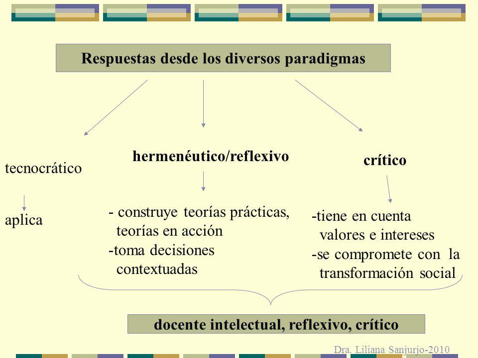 Respuestas desde los diversos paradigmas