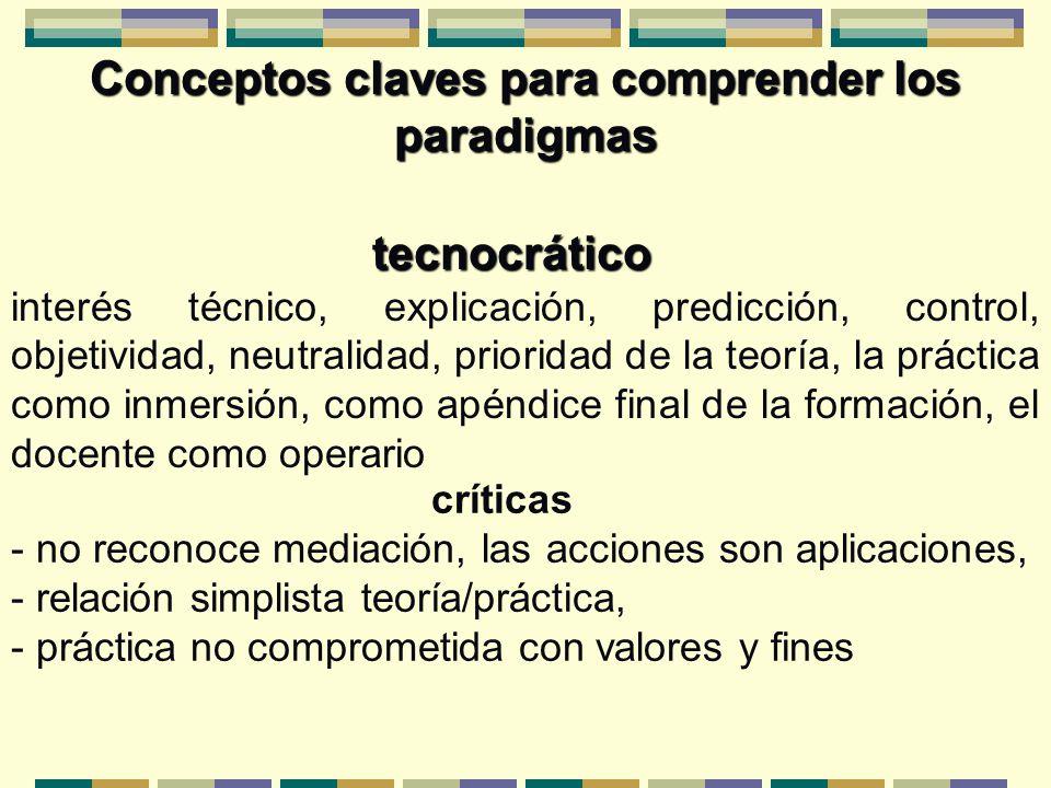 Conceptos claves para comprender los paradigmas