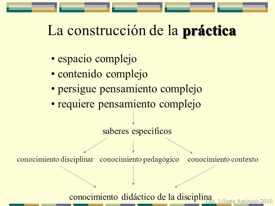 La construcción de la práctica