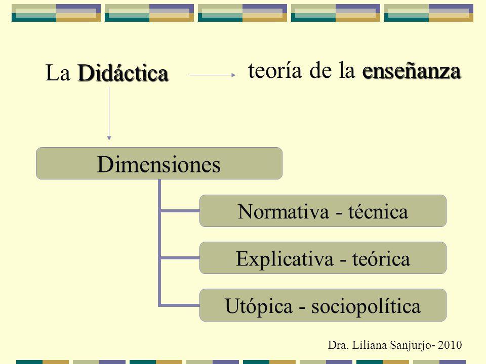 teoría de la enseñanza La Didáctica Dra. Liliana Sanjurjo- 2010