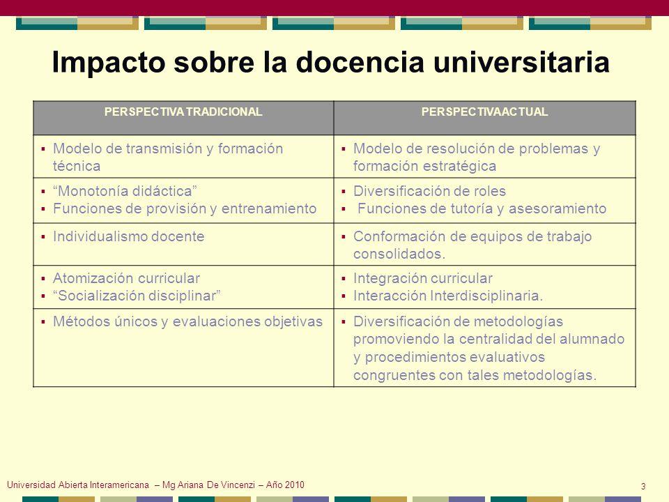 Impacto sobre la docencia universitaria PERSPECTIVA TRADICIONAL