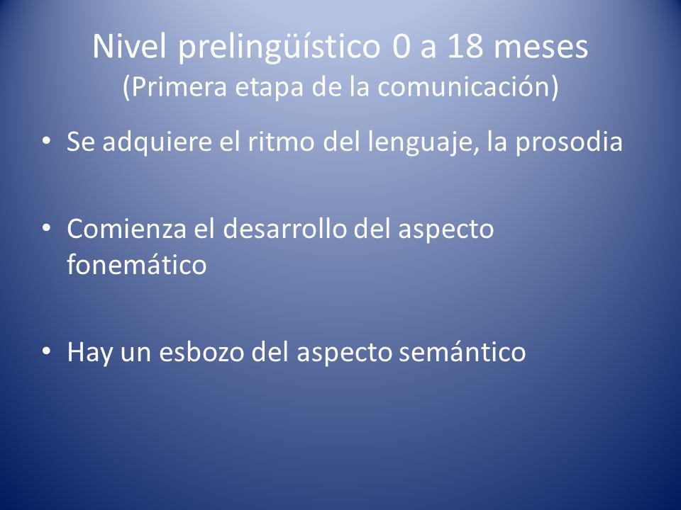 Nivel prelingüístico 0 a 18 meses (Primera etapa de la comunicación)