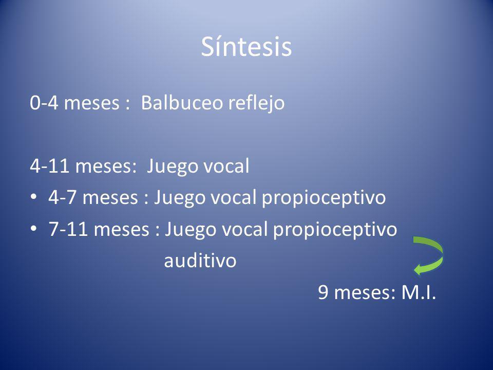 Síntesis 0-4 meses : Balbuceo reflejo 4-11 meses: Juego vocal
