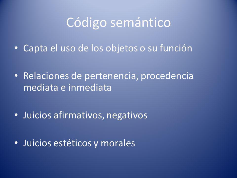 Código semántico Capta el uso de los objetos o su función