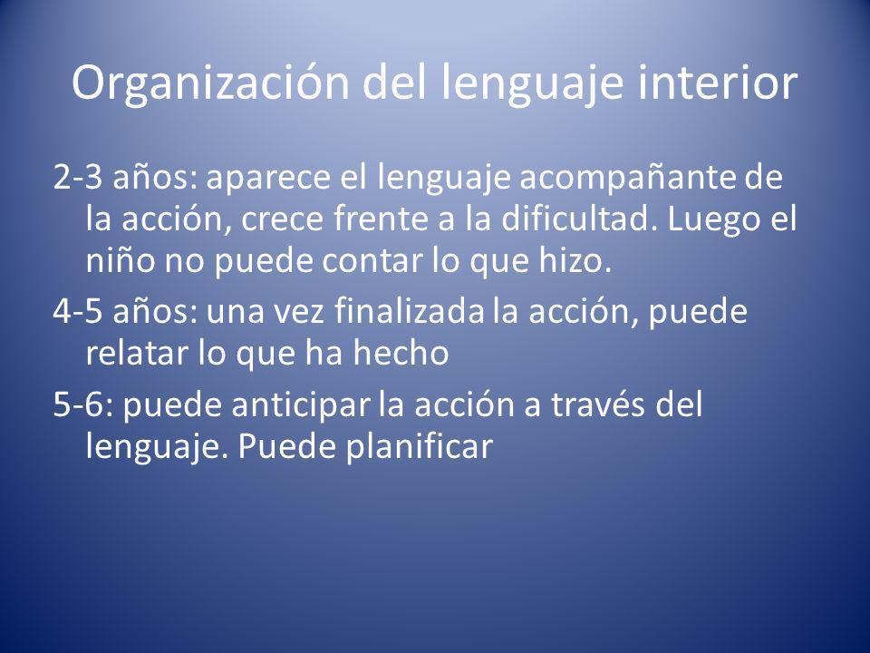 Organización del lenguaje interior