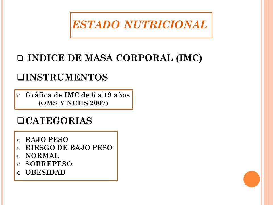 ESTADO NUTRICIONAL INSTRUMENTOS CATEGORIAS