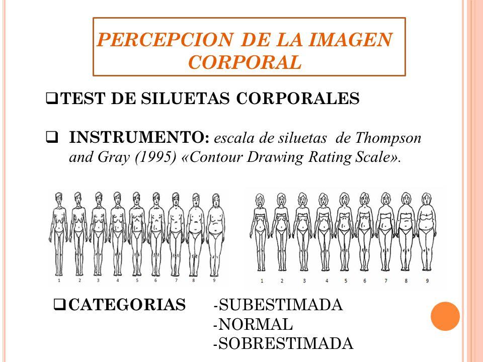 PERCEPCION DE LA IMAGEN CORPORAL