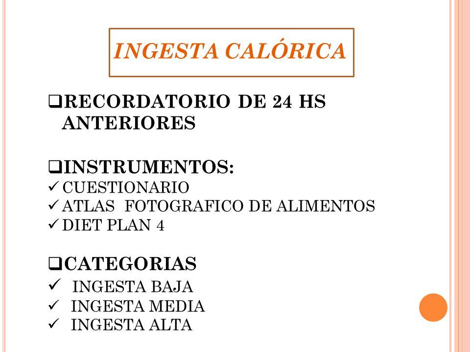 INGESTA CALÓRICA RECORDATORIO DE 24 HS ANTERIORES INSTRUMENTOS: