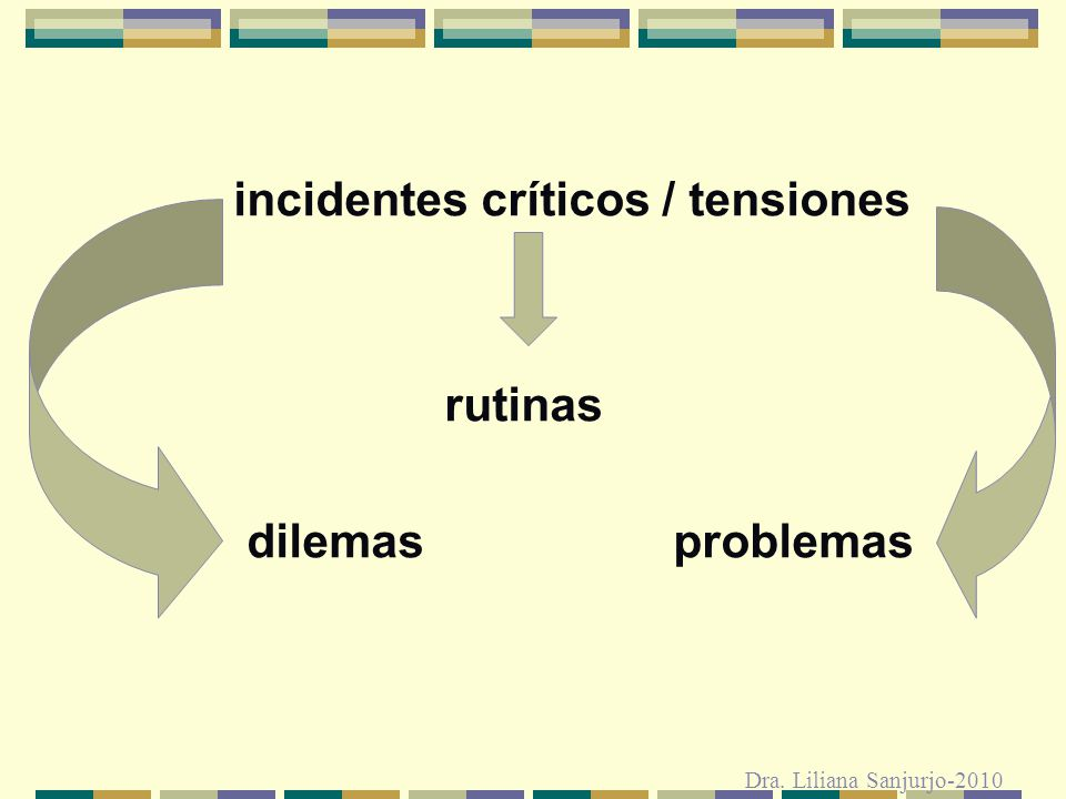 incidentes críticos / tensiones