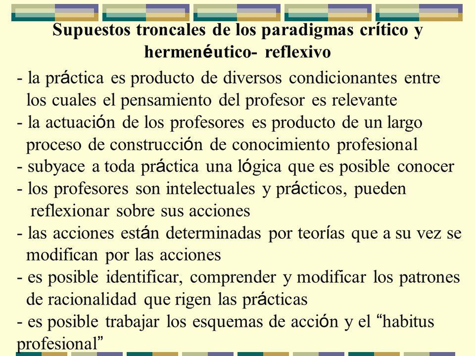 Supuestos troncales de los paradigmas crítico y hermenéutico- reflexivo