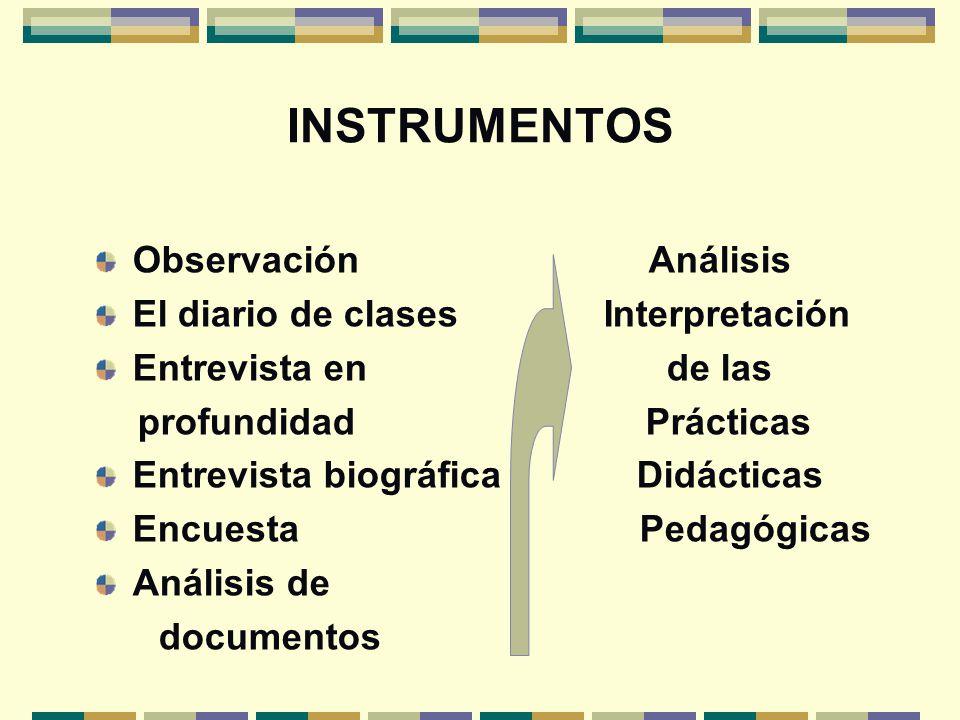 INSTRUMENTOS Observación Análisis El diario de clases Interpretación