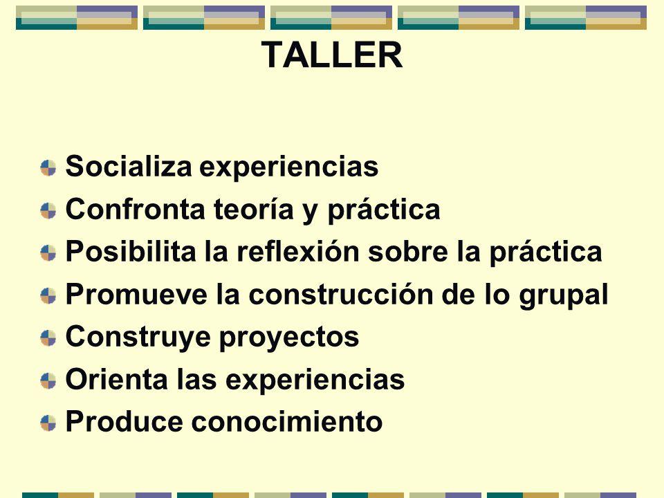 TALLER Socializa experiencias Confronta teoría y práctica