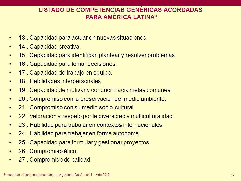 LISTADO DE COMPETENCIAS GENÉRICAS ACORDADAS