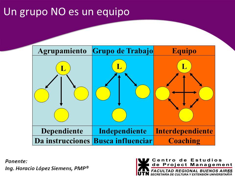 Un grupo NO es un equipo Agrupamiento Grupo de Trabajo Equipo L