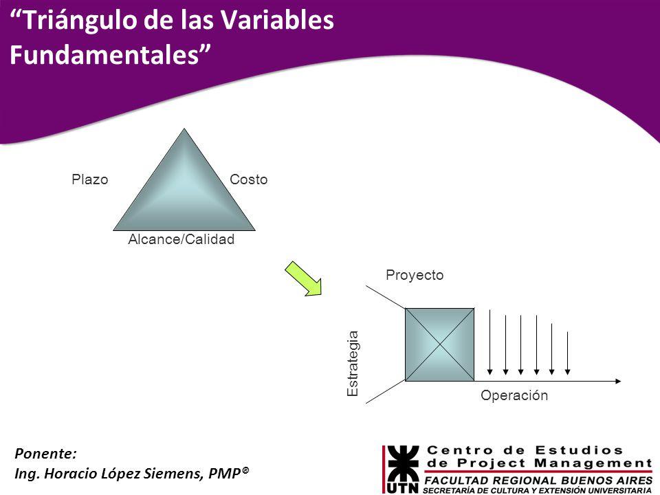 Triángulo de las Variables Fundamentales
