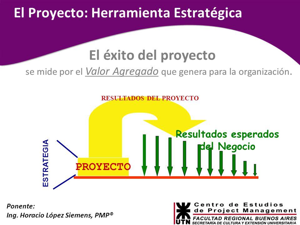 El Proyecto: Herramienta Estratégica