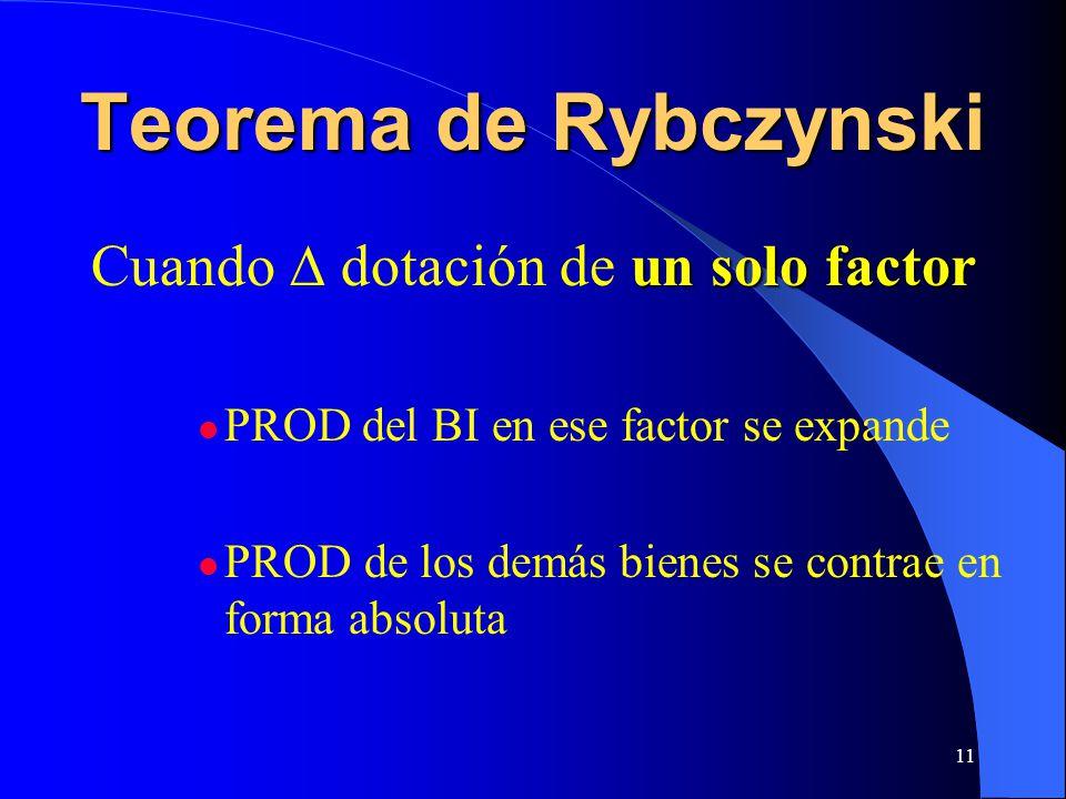 Teorema de Rybczynski Cuando ∆ dotación de un solo factor
