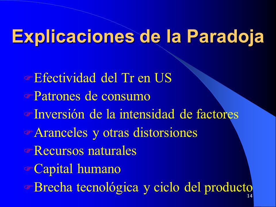 Explicaciones de la Paradoja