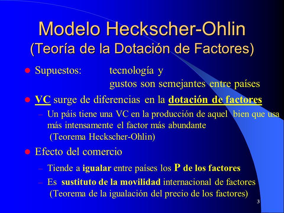 Modelo Heckscher-Ohlin (Teoría de la Dotación de Factores)