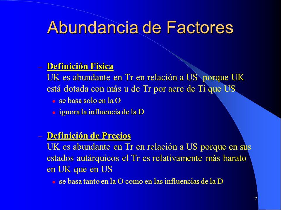 Abundancia de Factores