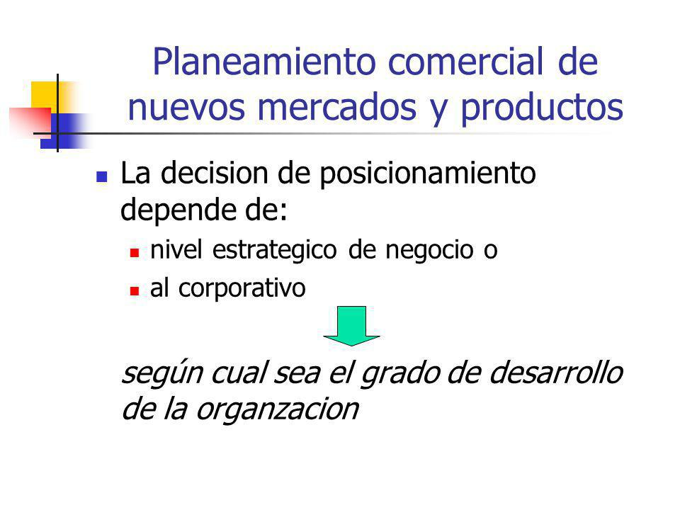 Planeamiento comercial de nuevos mercados y productos