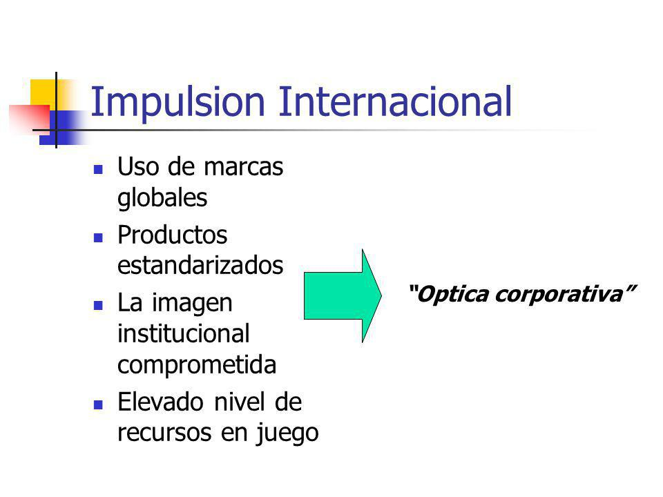 Impulsion Internacional