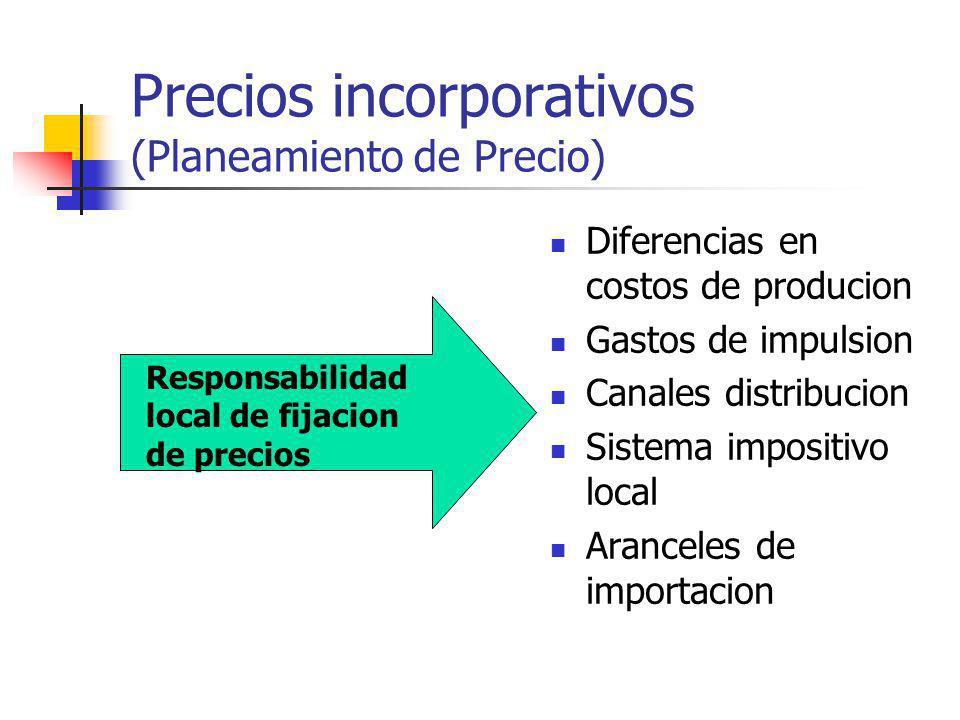Precios incorporativos (Planeamiento de Precio)