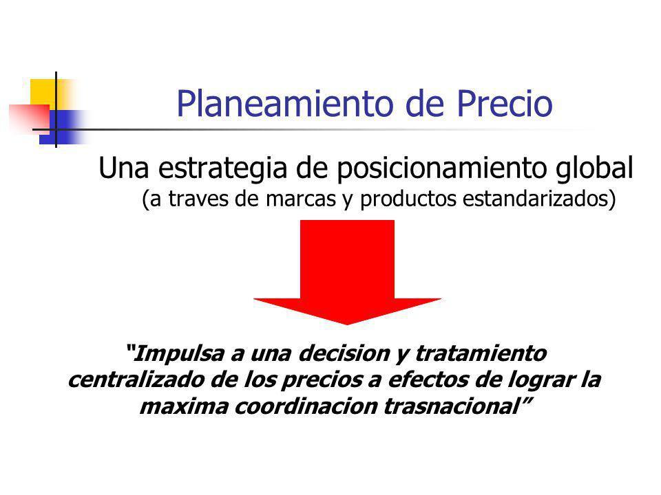 Planeamiento de Precio