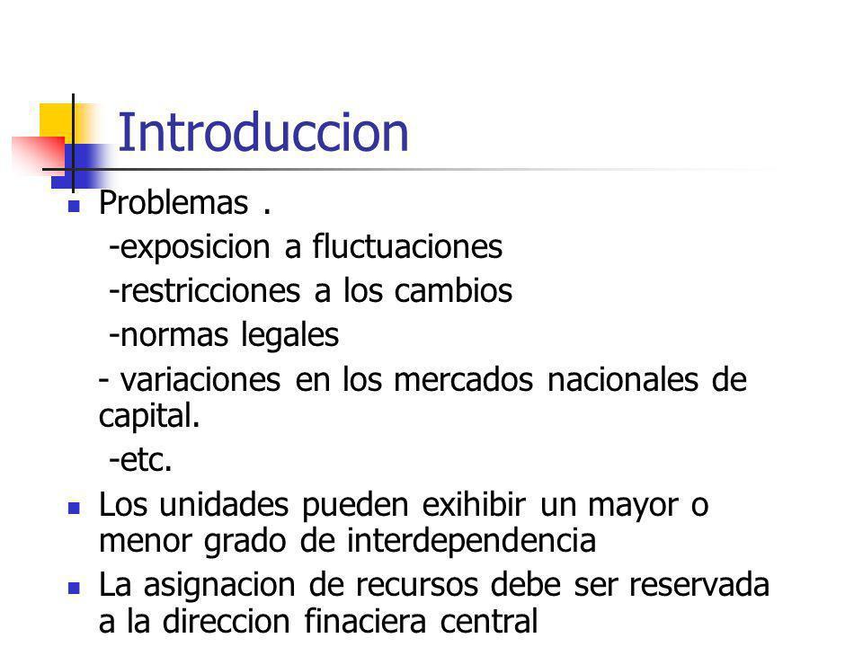 Introduccion Problemas . -exposicion a fluctuaciones