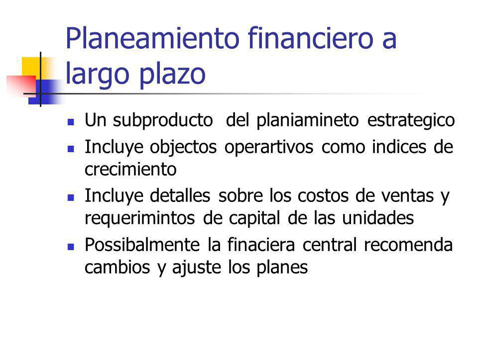 Planeamiento financiero a largo plazo