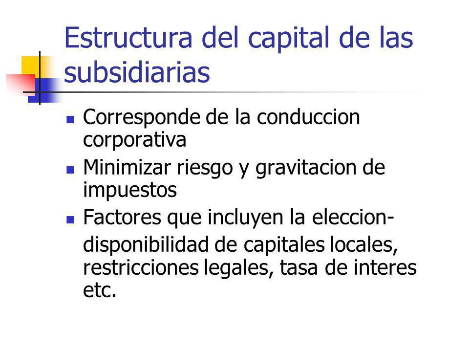 Estructura del capital de las subsidiarias