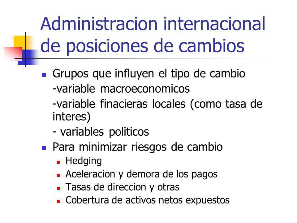 Administracion internacional de posiciones de cambios