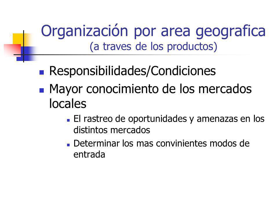 Organización por area geografica (a traves de los productos)