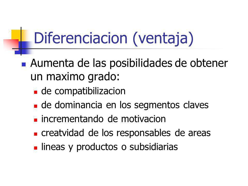 Diferenciacion (ventaja)