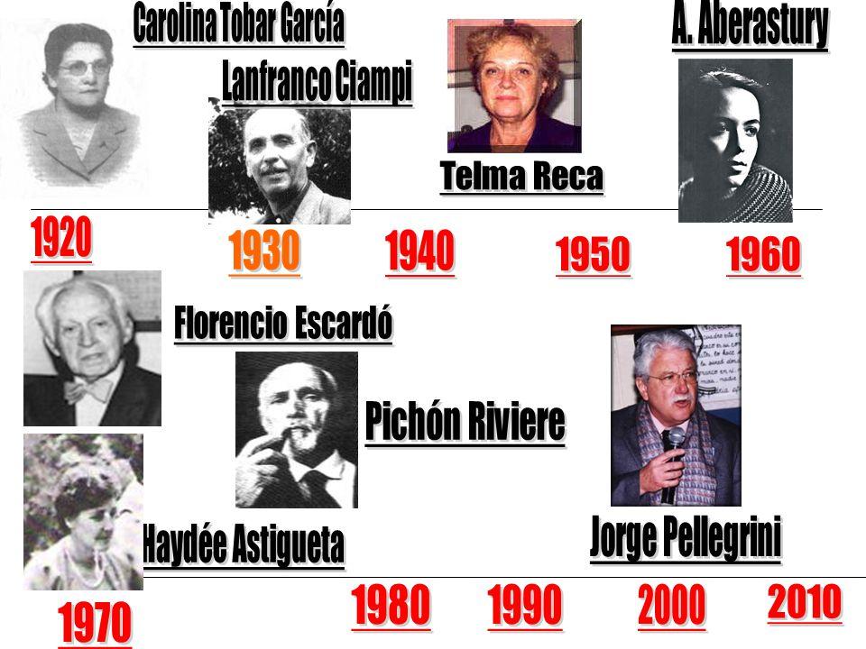 Carolina Tobar García A. Aberastury. Lanfranco Ciampi. Telma Reca. 1920. 1930. 1940. 1950. 1960.