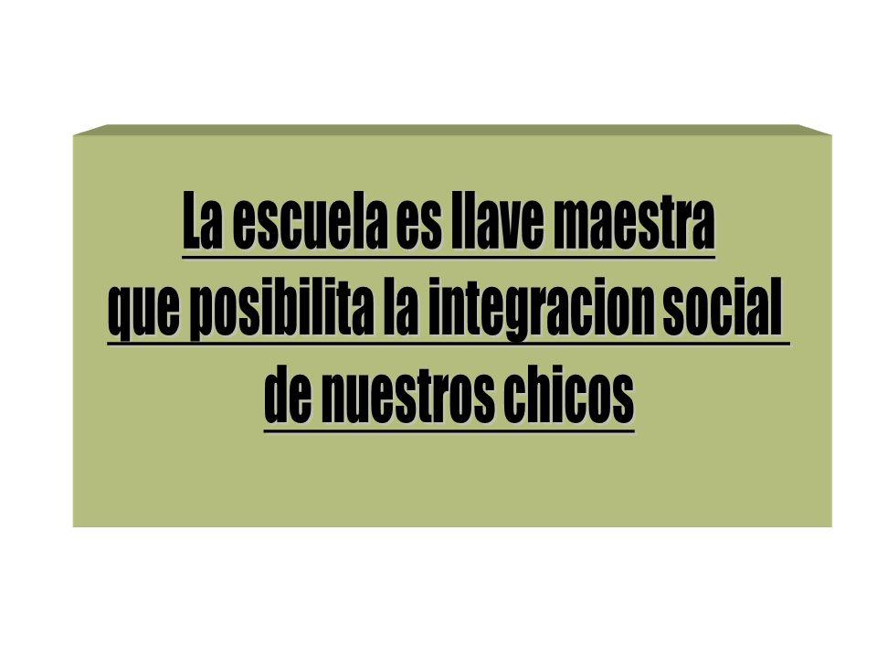 La escuela es llave maestra que posibilita la integracion social