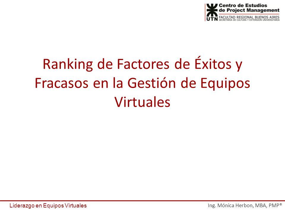 Ranking de Factores de Éxitos y Fracasos en la Gestión de Equipos Virtuales