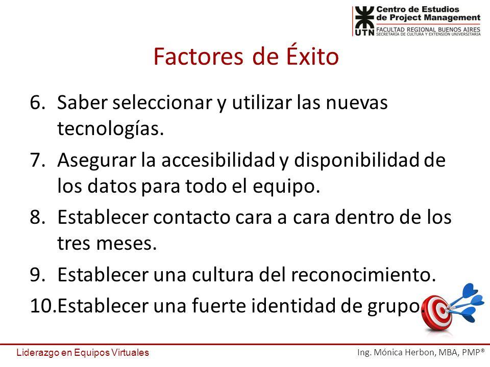 Factores de Éxito Saber seleccionar y utilizar las nuevas tecnologías.